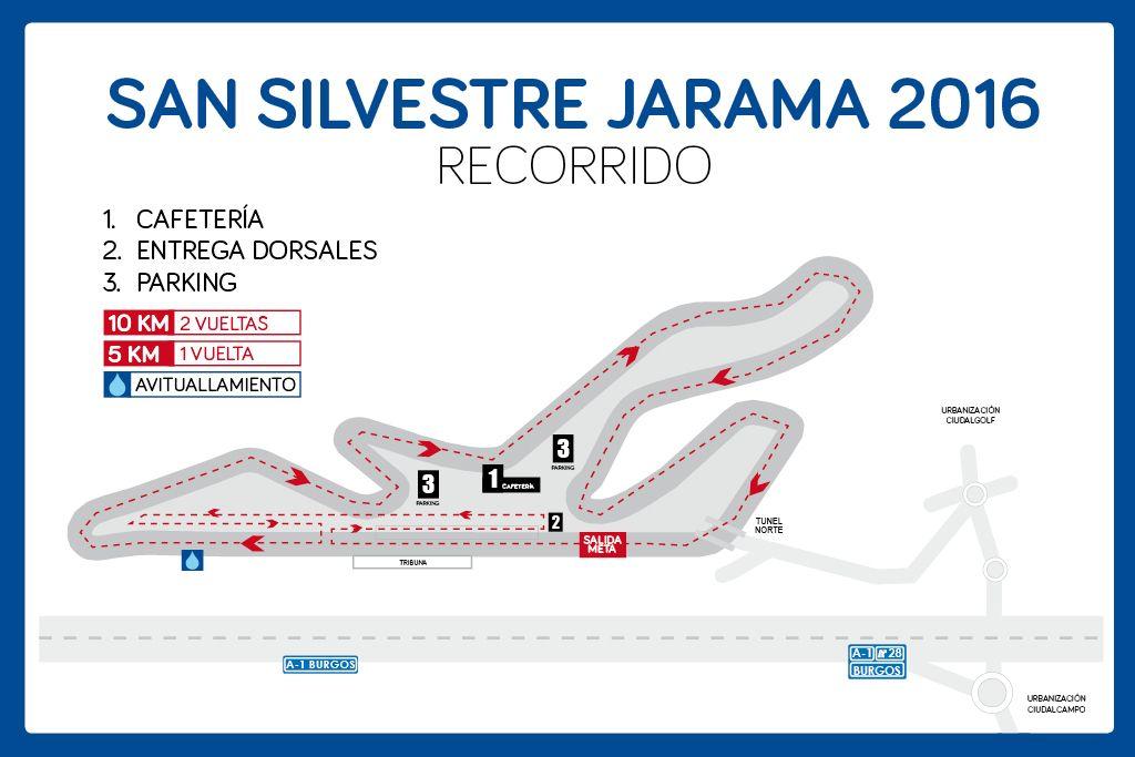 recorrido-san-silvestre-jarama-2016